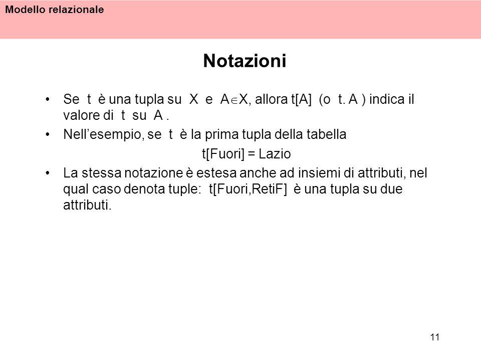 Notazioni Se t è una tupla su X e AX, allora t[A] (o t. A ) indica il valore di t su A .